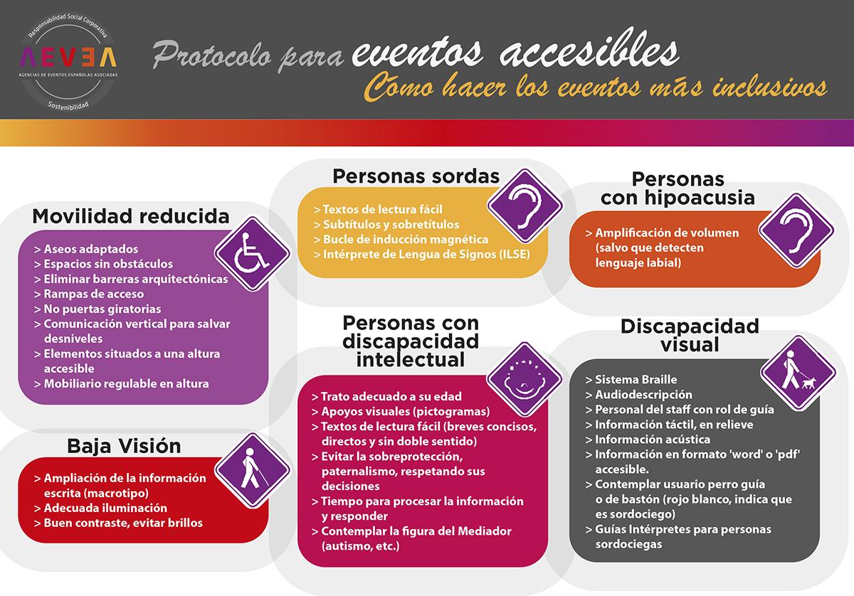 AEVEA – Agencias de Eventos Españolas Asociadas – Protocolo