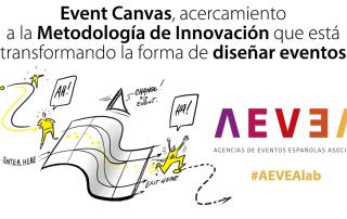 Cabecera event Canvas