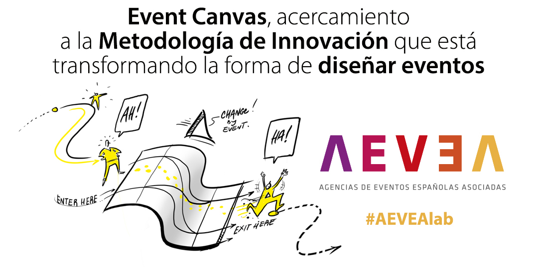 Cabecera event Canvas