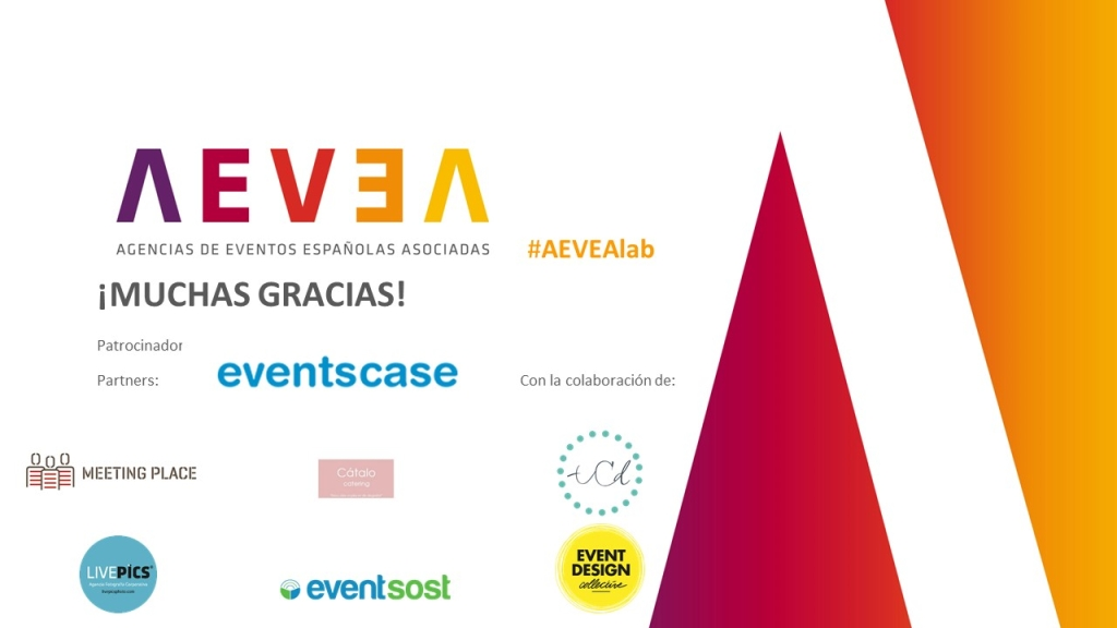 AEVEALab Event Canvas
