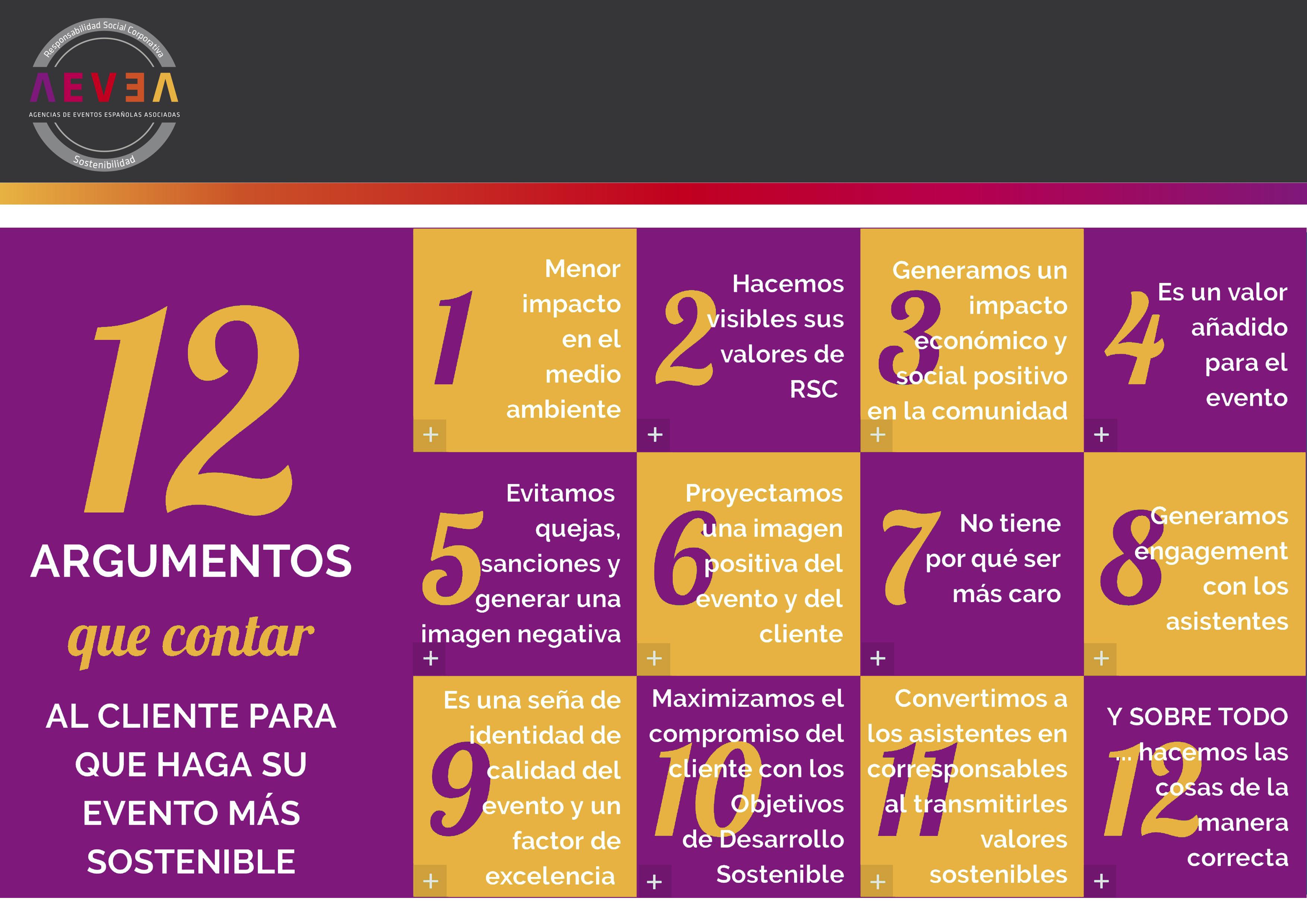 infografia_5campos_sostenibilidad